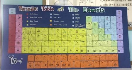 化学元素表