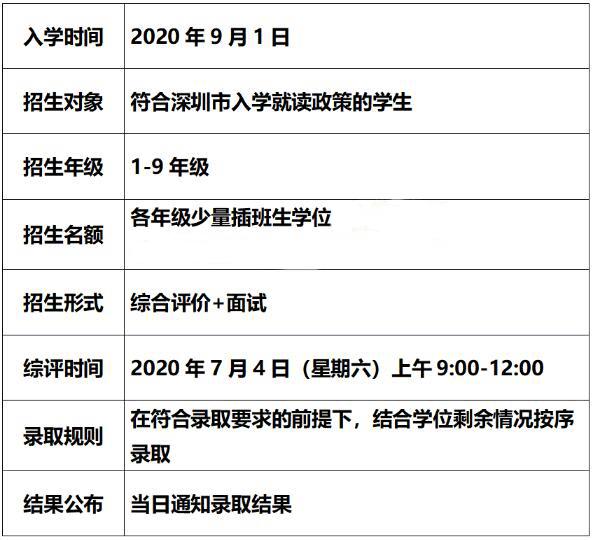 弘金地(国际)学校招生计划