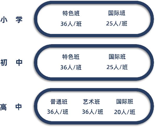 徐州华顿国际学校2020年招生计划