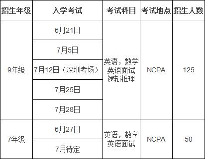 NCPA2020-2021学年的入学考试时间安排