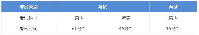 上海光华美高考试科目