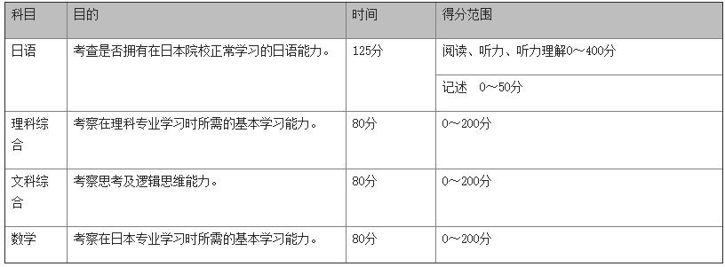 日本留学考试