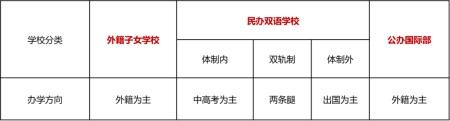 IEIC国际教育创新大会春季峰会上海站