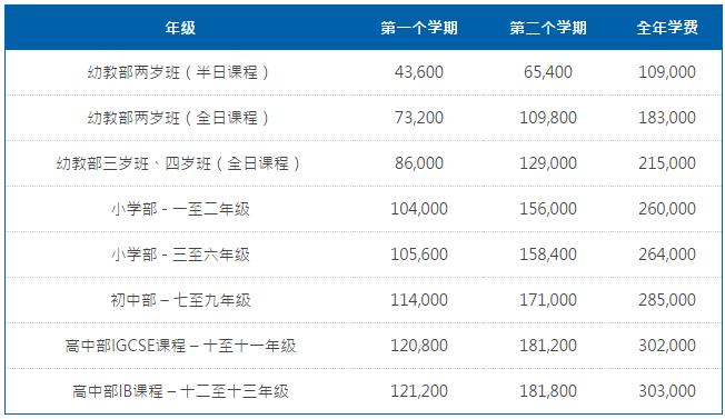 北京耀中国际学校学费